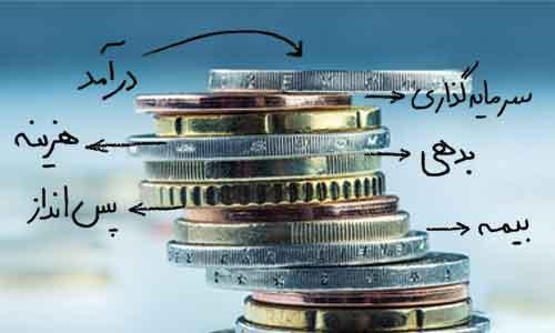 برنامهریزی مالی چیست و چه مراحلی دارد؟